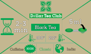 classic black tea-india